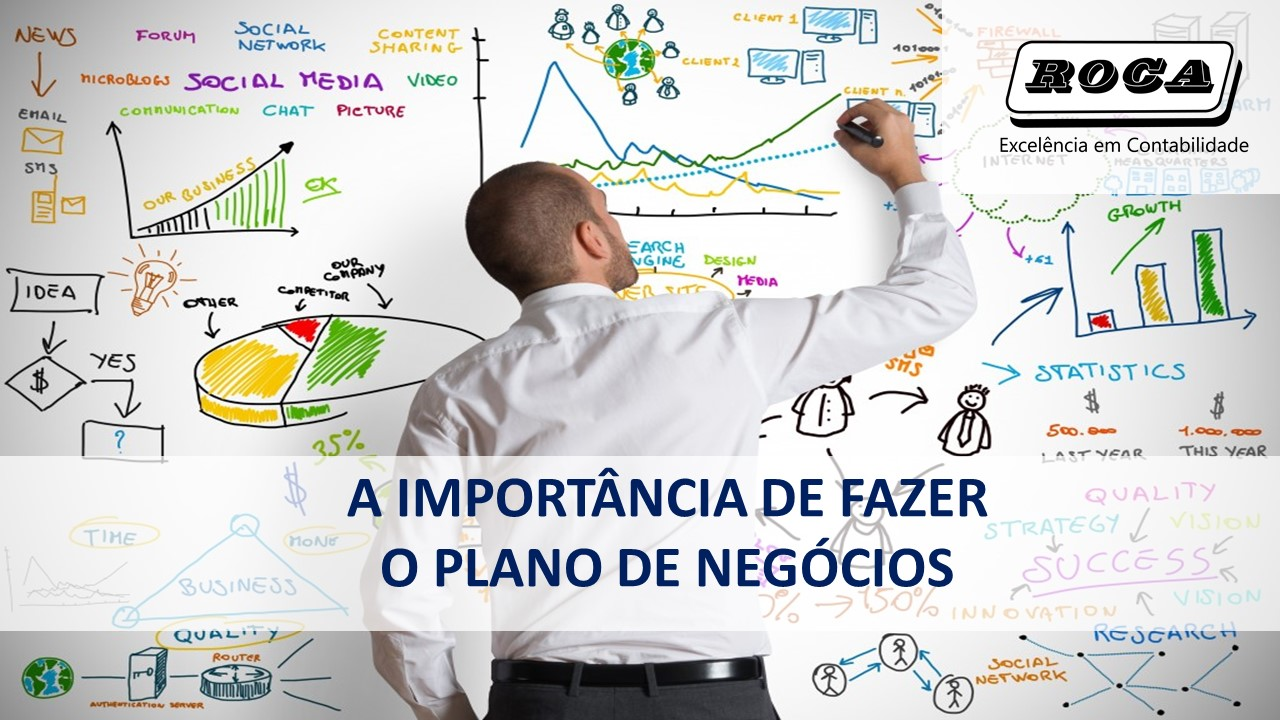 A IMPORTÂNCIA DE FAZER O PLANO DE NEGÓCIOS