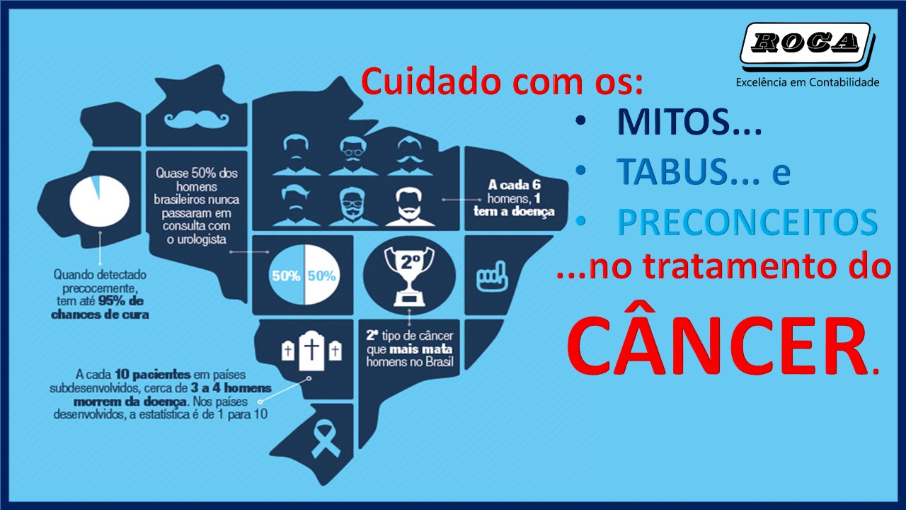 Cuidado Com Os Mitos Tabus E Preconceitos No Tratamento Do Cancer
