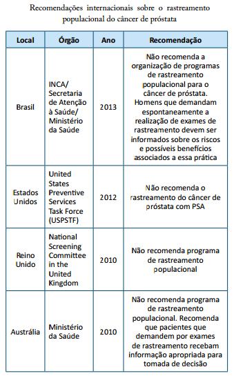novembro-azul-cancer-de-prostata-cartaz-inca-1