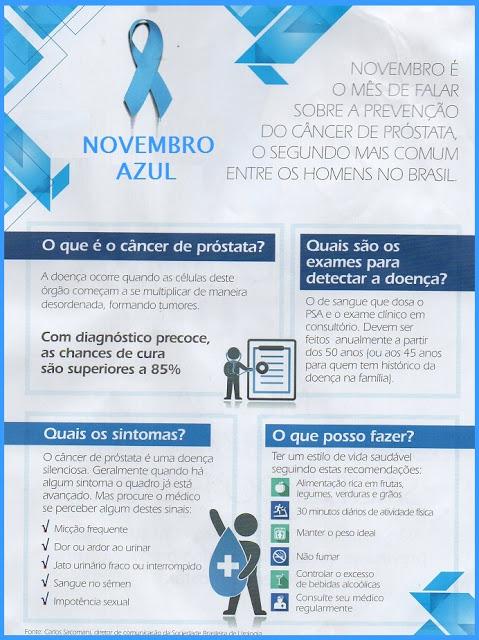 novembro-azul-cancer-prostata-cartaz-da-sbu