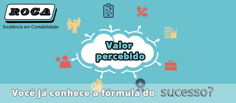Valor Percebido