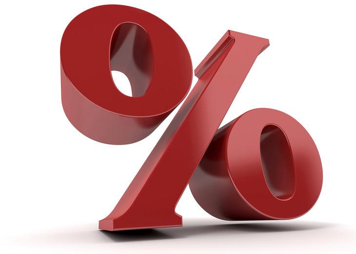 Percentual de multa e juros refis 2017 MP 766