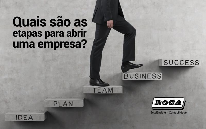 Etapas Para Abrir Uma Empresa