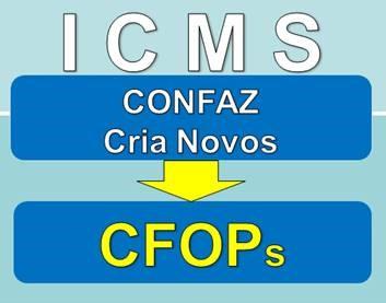 Icms Hoje - Roca Contábil
