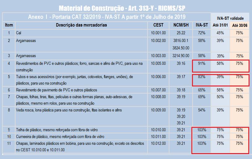 Icms St 2 - Roca Contábil