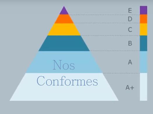 Piramide - Contabilidade no Morumbi - SP | Roca Contábil