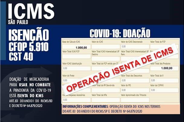 Operação Isenta De Icms - Contabilidade no Morumbi - SP | Roca Contábil