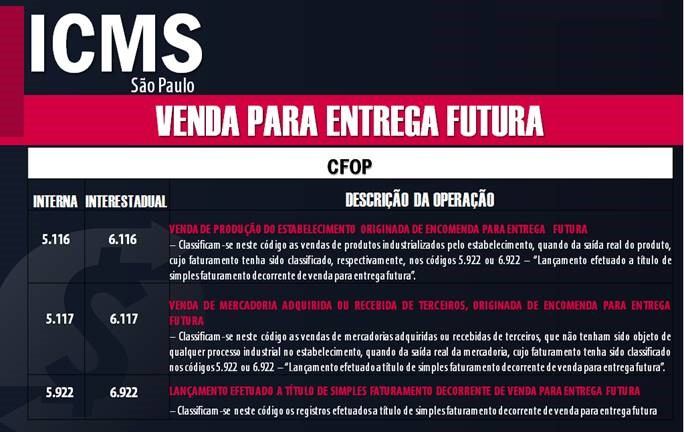 Icms Cfop - Contabilidade no Morumbi - SP | Roca Contábil