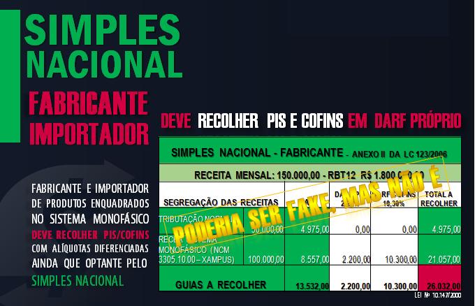 230920202 - Contabilidade no Morumbi - SP | Roca Contábil