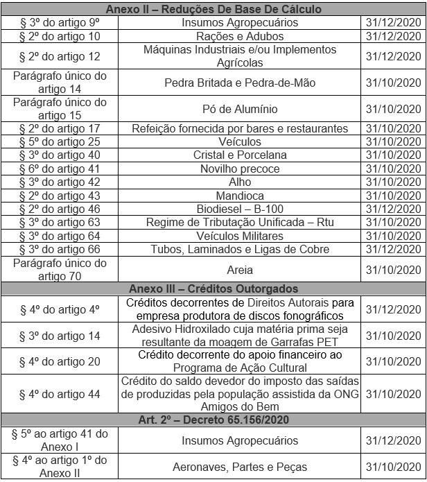 051020204rocacontabilidade - Contabilidade no Morumbi - SP | Roca Contábil