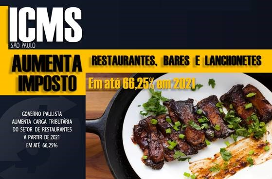 Icms Restaurante 01 Roca Contabilidade - Contabilidade no Morumbi - SP | Roca Contábil