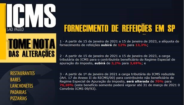 Icms Restaurante 04 Roca Contabilidade - Contabilidade no Morumbi - SP | Roca Contábil
