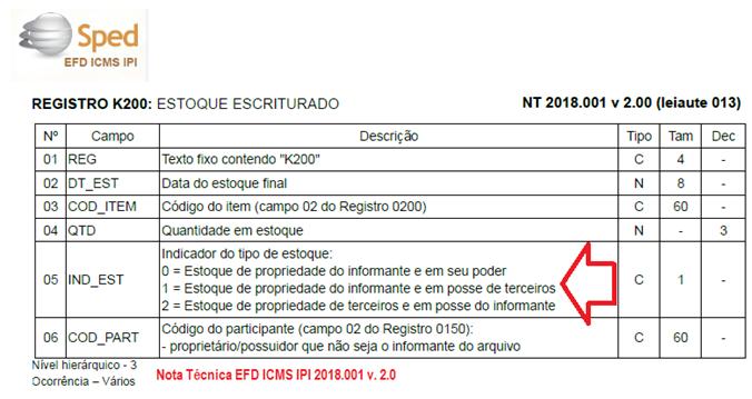 1012202005 - Contabilidade no Morumbi - SP | Roca Contábil