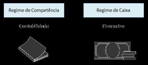 08022021 01 - Contabilidade no Morumbi - SP | Roca Contábil