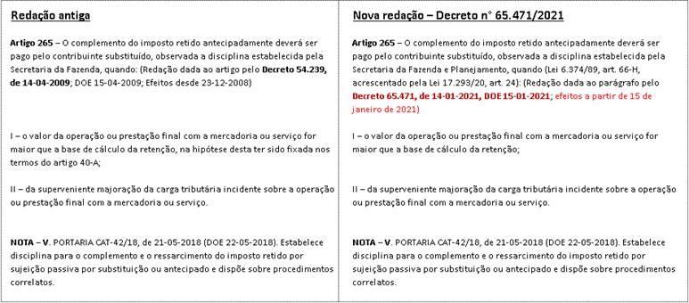 09022021 01 - Contabilidade no Morumbi - SP | Roca Contábil