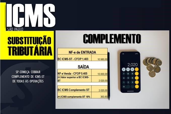 09022021 03 - Contabilidade no Morumbi - SP | Roca Contábil