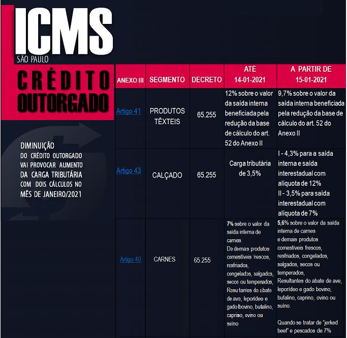 10022021 02 - Contabilidade no Morumbi - SP | Roca Contábil