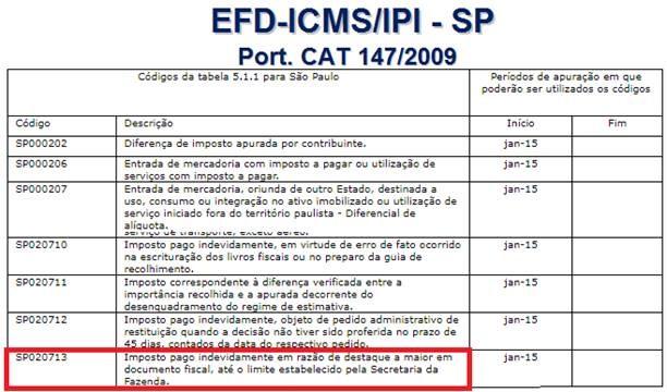 11022021 11 - Contabilidade no Morumbi - SP | Roca Contábil